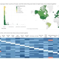 Data Analysis in Tableau